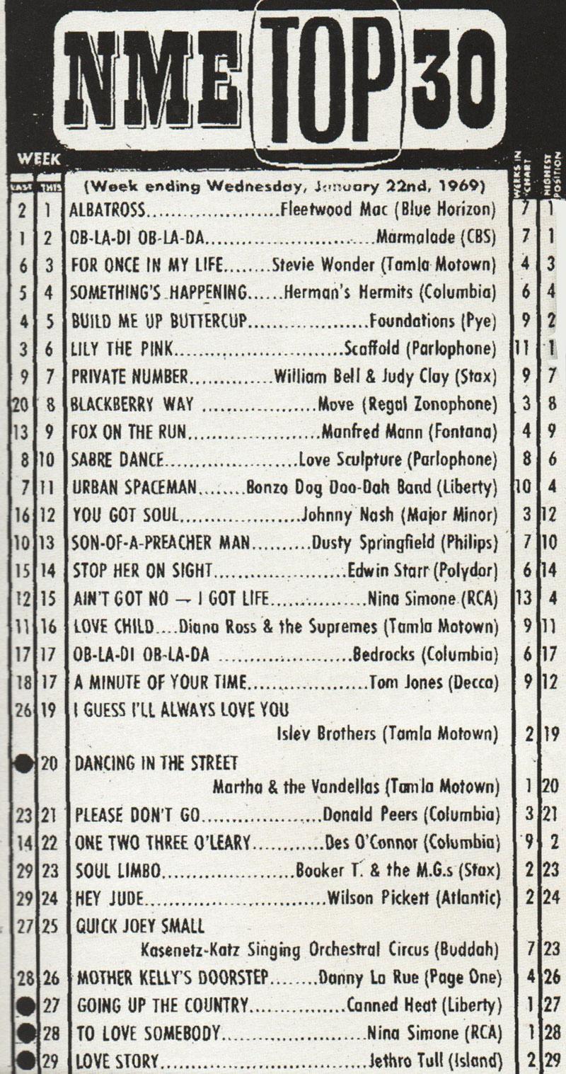 1969 chart