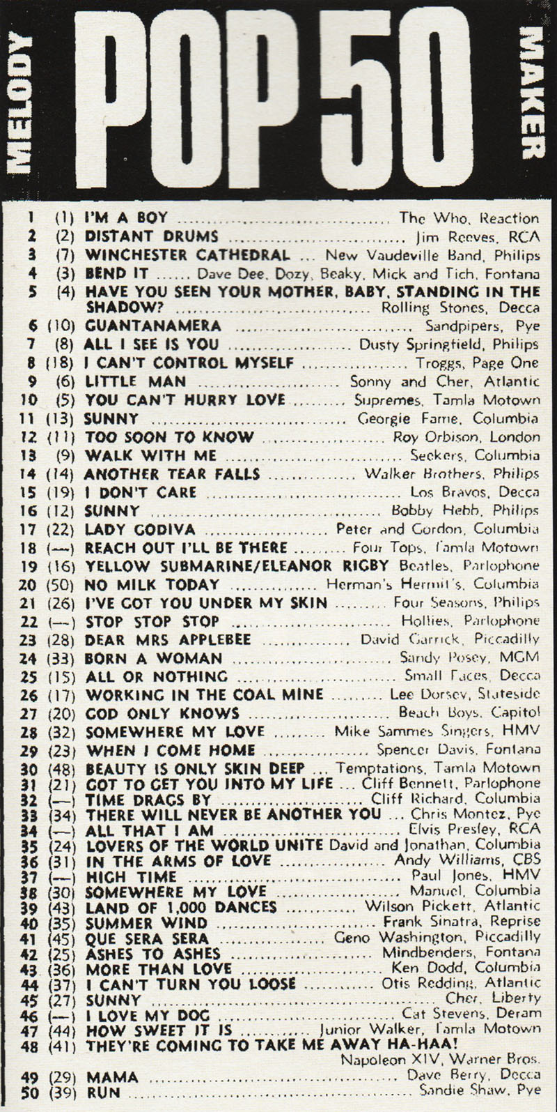 1966 chart